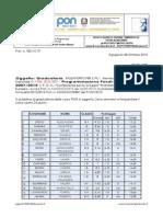 graduatoria PC 1 - da pubblicare.pdf