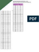 OFFICIAL KVPY2013_Answer_Key_SA_SBSX.pdf