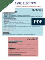 Election Information.pdf
