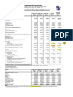 Kingfisher Airlines - Audited Results 2012