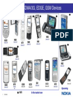 Nokia 3G phones.ppt