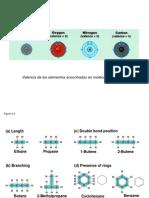 Introducción a las Macro-moléculas