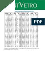 Dimensioni-tubo-borosilicato.pdf