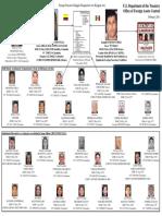 Cifuentes Villa Clan Links to Chapo Guzman in Colombia, US TREASURY DEPARTMENT, February 2011.pdf