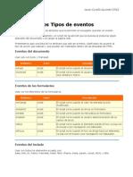 Los Tipos de Eventos en HTML