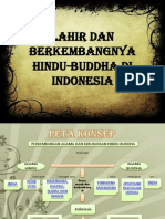 LAHIR DAN BERKEMBANGNYA HINDU-BUDDHA DI INDONESIA.ppt