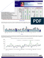 Carmel Valley Homes Market Action Report Real Estate Sales for Oct 2013