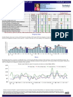 Carmel Ca Homes Market Action Report Real Estate Sales for Oct 2013