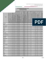 Plazas 2013.pdf