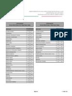 Puntajes máximos y minimos en ENARM 2013.pdf