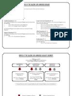 ac-army-list-eotbs.pdf