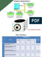 Presentación1ELKAI.pptx