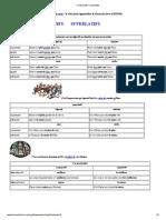 Comparatifs _ superlatifs.pdf