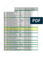 Global Oracle Course Codes_manu.pdf