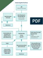 Asymptomatic microhematuria .pdf