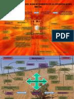 Mapa Mental Marco Teorico y Perspectivas Metodologicas