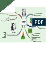The nature of literature.pdf
