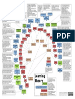 theory of learning.pdf