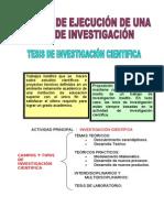 9intro Invest Ejecucion Tesis de Inv2012