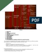 Estructura Del Estado Venezuela y Transformacion Socialista