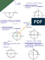 _circunferencia Trigonometrica i