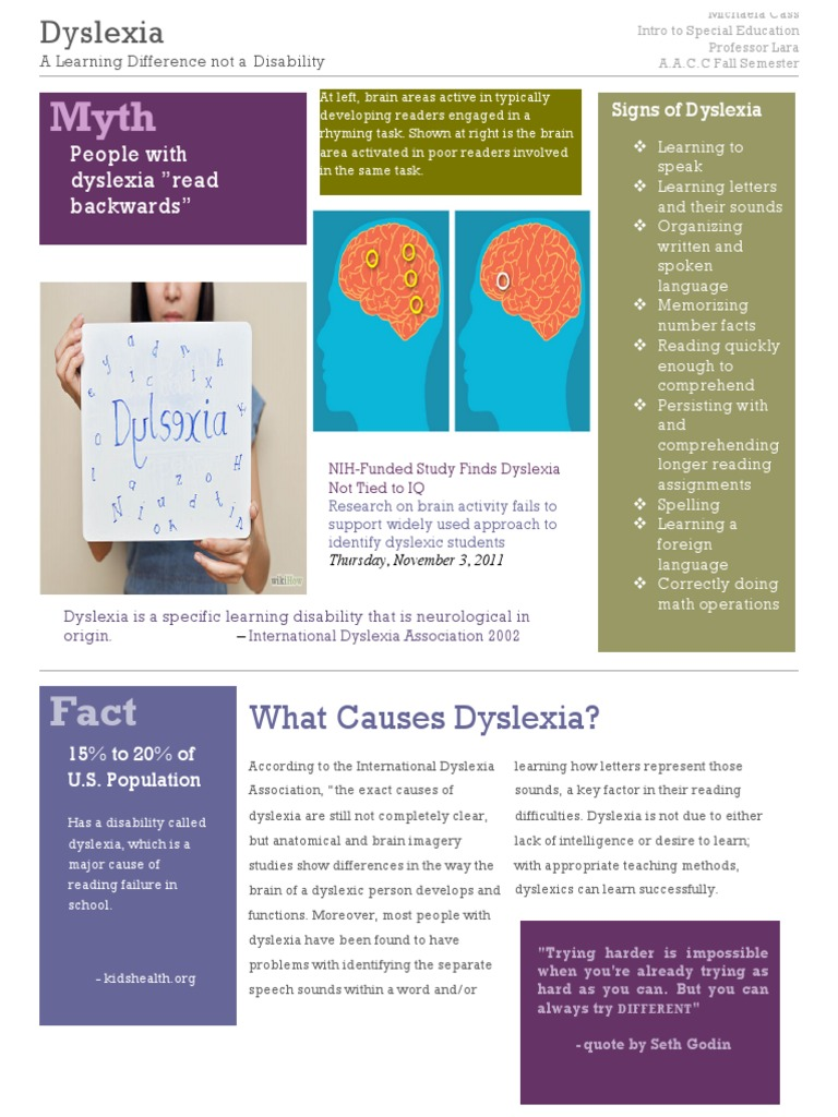 Understanding Dyslexia For Parents Kidshealth >> Fact Sheet Assignment On Dyslexia Dyslexia Learning Disability