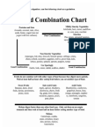Food Combinatiuon Chart.pdf