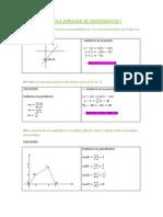 Solucionario Matematica Basica - Rectas