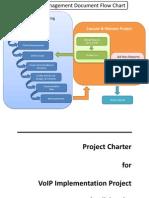 project management charter.pdf
