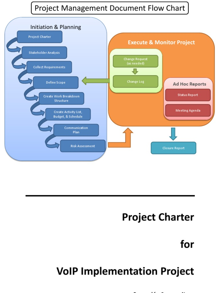 project management charter pdf voice over ip voicemail
