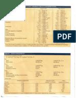 Tabla conversiones.pdf