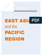 East Asia & Pacific Region
