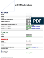 RAM - Chip list.pdf