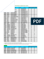 M2N-SLI DELUXE memory QVL(09222006).pdf