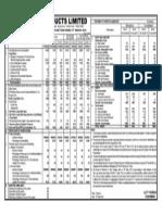 Avt Naturals (Qtly 2012 03 31).pdf