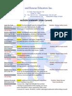 Mission Summary 2013.pdf