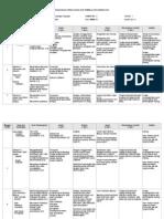 Rancangan Mingguan BMM3103.doc