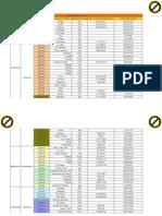 Tabla de Colores RGB y CMYK
