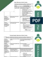 PQCNC NAS Action Plan Final