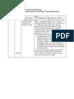 2012 pedia dar charting.docx