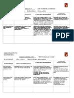 FORMATO PLANIFICACION UNIDAD.doc