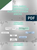 Tecnologías inalámbricas de acceso a Banda Ancha