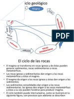 Ciclo geológico
