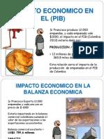 IMPACTO ECONOMICO(BORRADOR).pptx
