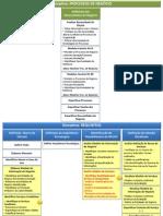 Mapa_da_Metodologia.pptx