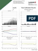 Panasonic TC-L65WT600 CNET review calibration results