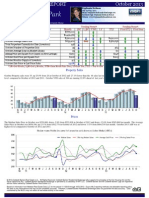 Highland Park IL Market Action Report for October, 2013