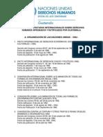 PRINCIPALES TRATADOS INTERNACIONALES SOBRE DERECHOS HUMANOS APROBADOS Y RATIFICADOS POR GUATEMALA.docx