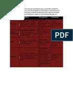 1Las tecnicas grupales son herramientas metodológicas que se desarrollan mediante la planeación consecutiva de una serie de actividades con el fin de llevar a cabo procesos de enseñanza