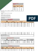 Caracteristicas de Acero y Concreto
